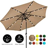 Best Patio Umbrellas - Best Choice Products 10ft Solar LED Lighted Patio Review