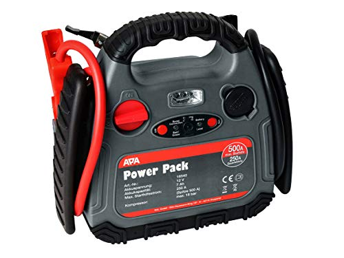APA 16540 Powerpak met compressor 18 bar