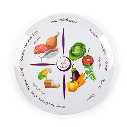 The Diet Kit - Juego de platos de control alimenticio, ideal para...