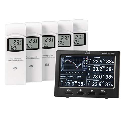DNT DNT000004 - Climatizzatore per Ambienti RoomLogg PRO, 868 MHz, con 5 sensori Termici e igrologici, Software di valutazione PC