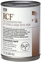 rcf formula