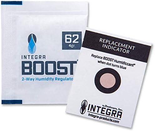 Integra Boost 62 Percent Sale price RH - Humidity Sm Limited price Gram Control 4 2-Way