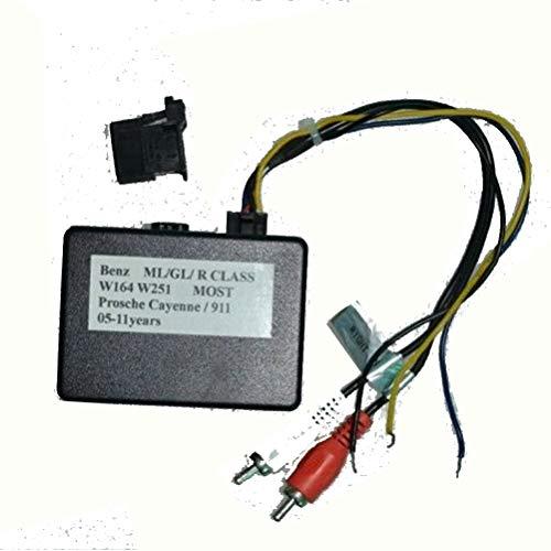 TOPNAVI Boîte d'adaptateur d'amplificateur de Fibre pour la stéréo de Navigation de GPS de Voiture de BMW BMW de Porsche Benz