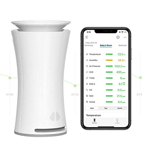 uHoo Indoor Air Quality Sensor with Virus Index – 9 in 1 Smart Air Monitor with Temperature and Humidity Gauge, CO2, Dust (PM2.5), VOC, NO2, Allergen Meter -to Breathe Easy and Boost Health