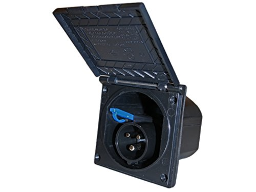 HABA Einspeisestecker CE 17 spritzwassergeschützt Deckel Stecker Einspeisung schwarz Camping Caravan