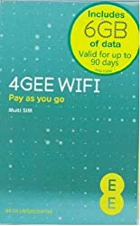 The Best International Sim Card For Europe with Data - The