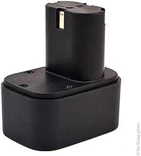 Bater/ía atornillador perforadora/… 12V 1.5Ah NX AMN9025 ; AMN8645 ; 48-11-1900 taladradora