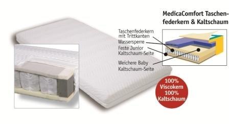 ARO Artländer 9205100 Medica Comfort Matratze (medicott Bezug) 70 x 140 cm