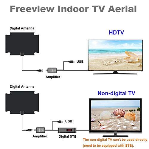 Funnyfeng 2019 TV-antenne, digitaal, versterkt, 60-80 graden bereik, 80 – 1000 mijlen 4 K HD HF/UHF/FM, versterkte ontvangst, regelmatige overdracht