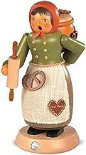 مدخن بخور ألماني بائعة كعكة الزنجبيل، ارتفاع 25 سم / 10 بوصة، ارزجبرجي الأصلي مولر سيفين