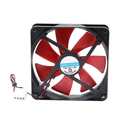 Feixing Silencioso silencioso PC caso ventiladores de enfriamiento 140mm DC 12V 4D enchufe refrigerador de la computadora