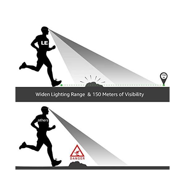 LE Linterna Frontal USB Recargable, 5 Modos de Luz, con Luz Roja, Ligera Elástica, para Ciclismo, Running, Correr… 2