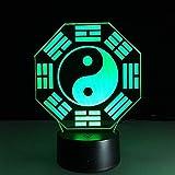 Predicción China Feng Shui Taiji Bagua Lámpara Yin Yang Tai Chi Acht Trigrama Trigram Luz Nocturna Lámpara De Mesa Para Oficina En Casa A-1635