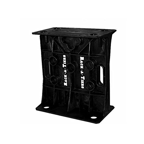 Best spool stand romex for 2020