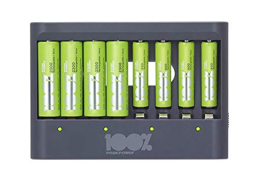 100% PeakPower Cargador de Pilas AAA y AA - Incluye 4 Pilas Recargables AAA de 800 mAh y 4 Pilas Recargables AA de 2300 mAh |...