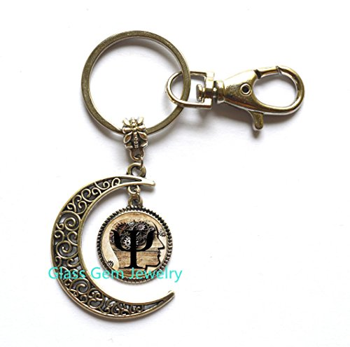 Fashion Moon Keychain Psi Symbol Moon Keychain Psychology Moon Key Ring Glass Cabochon Moon Keychain.XY38