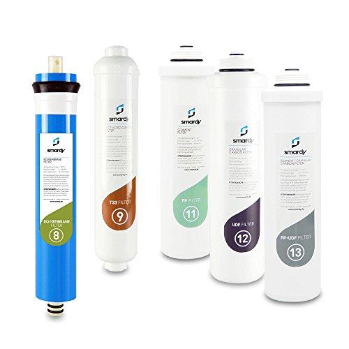 smardy 5x Wasserfilter Ersatzfilterset Nr. 8 | 9 | 11 | 12 | 13 für Wasserfilteranlage smardy PRO 190