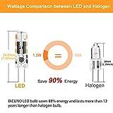 Immagine 1 dicuno g4 led lampadina 10