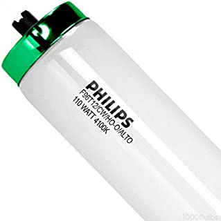 PHILIPS (Case of 15) F96T12 / CW/HO-O/Alto - 110 Watt - T12 Linear Fluorescent Tube - High Output - 4100K 381764