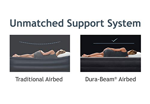 Intex Colchón hinchable Fibertech Comfortplush - 8