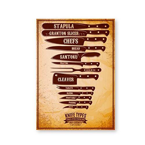 QJIAHQ Diferentes Tipos Guía de Cuchillos Cartel Vintage Impresiones en Lienzo Carnicero Regalos Cocina Arte de la Pared Decoración Arte Retro Pintura Imagen-40 * 50 cm sin Marco