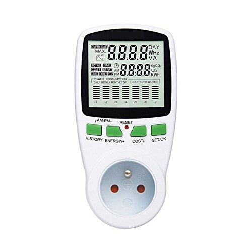 Powermeter stroommeter, verbruiksmeter, stroomverbruik, meter, stroommeter - Fancyland