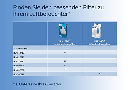 Philips Luftbefeuchter HU4813/10 (bis zu 44m², hygienische NanoCloud-Technologie, leiser Nachtmodus, Automodus) - 7