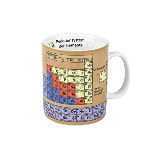 Könitz Wissenschaftsbecher / Wissensbecher / Becher Chemie Periodensystem 460ml
