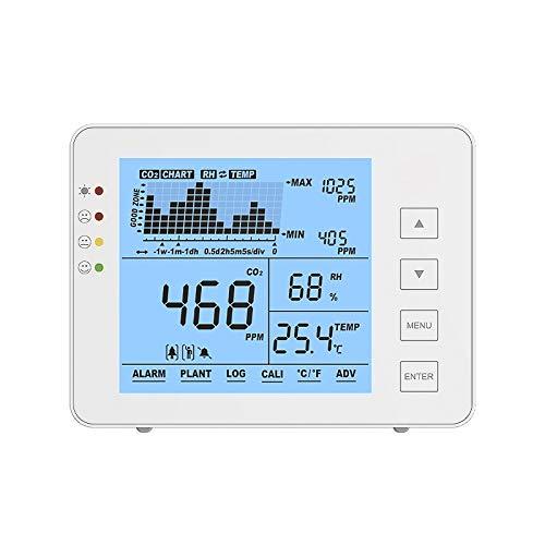 Vogvigo CO2-Messgerät für Innenräume,Luftqualitätsmonitor CO2,Temperatur und Relative Luftfeuchtigkeit Wandmontierbarer Kohlendioxid-Detektor, Luftqualitätsmonitor(Weiß)