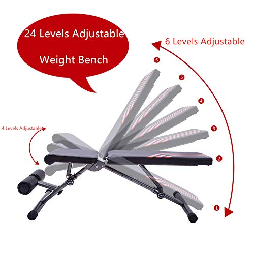 Magic Fit Adjustable Weight Bench Utility Exercise Workout Bench Flat/Incline/Decline Bench Press for Home Gym