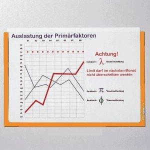 Ultradex Infotasche für DIN A3 quer selbstklebend VE=1 Stück pastell orange