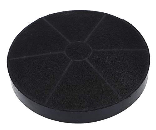 DL-pro Kohlefilter Aktivkohlefilter Filter passend für Respekta MIZ0031 MIZ 0031 PKM CO4 Dunstabzugshaube
