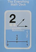 Everything Math Deck