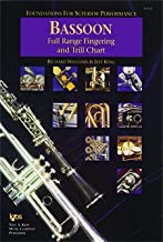 Full Range Fingering and Trill Chart (Foundations for Superior Performance, Bassoon)