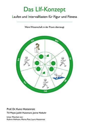 Das LIF-Konzept: Laufen und Intervallfasten für Figur und Fitness: Wenn Wissenschaft in der Praxis überzeugt