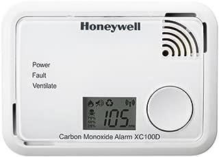 Hihey Detector de Humo Detector de Sensor de Gas CO Alarma de envenenamiento por mon/óxido de Carbono con Pantalla LCD