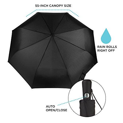 Automatic Open Close Large Canopy Golf Umbrella, Black