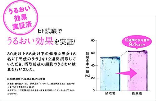 [天使のララ]機能性表示食品【11ml×30袋】高純度液体フィッシュコラーゲン飲むコラーゲン凝縮[エミネット正規]