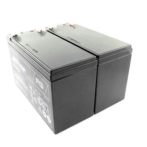 MTXtec Batteria Ricambio per ups APC Smart Gruppo di continuità 750 (2...