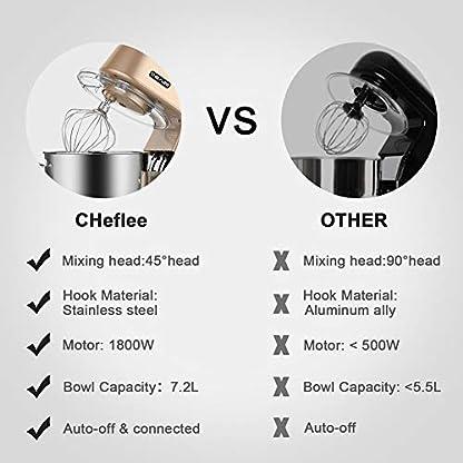 CHeflee-Kuechenmaschine-1800W-Hochleistungs-Knetmaschine-Multifunktion-mit-Knethaken-Ruehrhaken-Schneebesen-72-Liter-Edelstahl-Schuessel