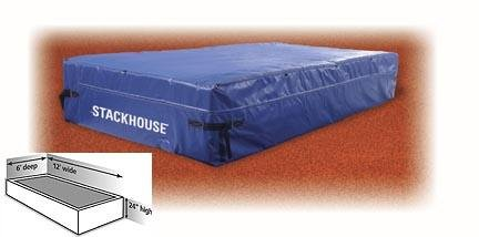 Stackhouse Ground Cover for Elementary High Jump Pit