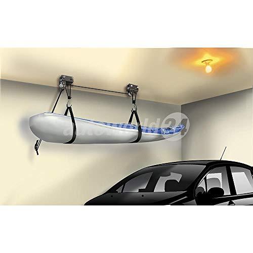 Deckenlift, Dachboxlift, Garagenlift für Dachboxen, Fahrräder, UVM.
