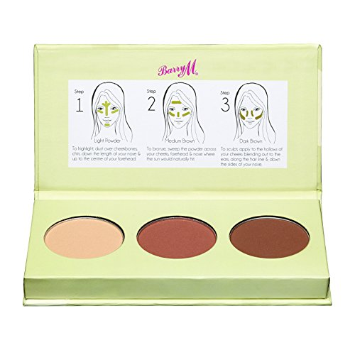 Barry M Cosmetics, Kit per contouring guance