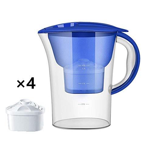 WEHOLY Home Kitchen Jarra Extragrande de Filtro de Agua de Larga duración de 2.5L con 4 filtros, Jarra de Filtro de Agua alcalina, purifica el 99.9% de toxinas...
