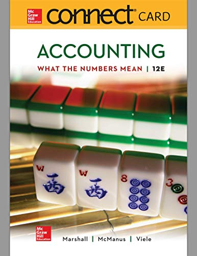 Connect Access Card for Accounting: What the Numbers Mean