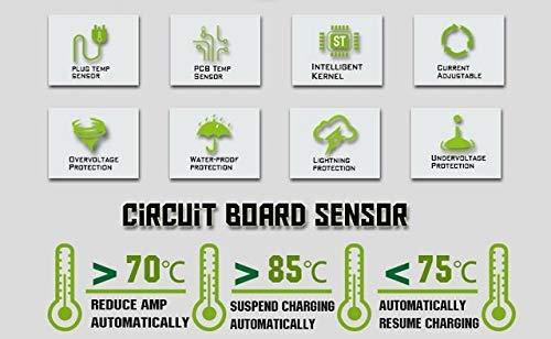 Tragbare Mobile Wallbox EVSE Ladegreät Ladestation   11KW   16A   3 Phasig   CEE 5 Pin zu Typ 2  7 Meter + Tragetasche - 7