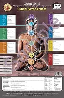 Kundalini Yoga Colour Wall Chart (Andiappan Yoga - Kundalini Wall Chart)