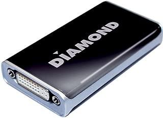 USB External Video Display Adapter USB External Video Display Adapter