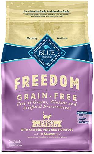 Gluten Free Cat Food Brands