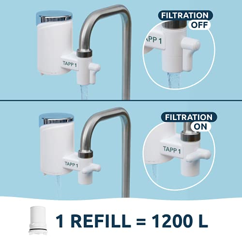 TAPP Water CMIBJCK003744